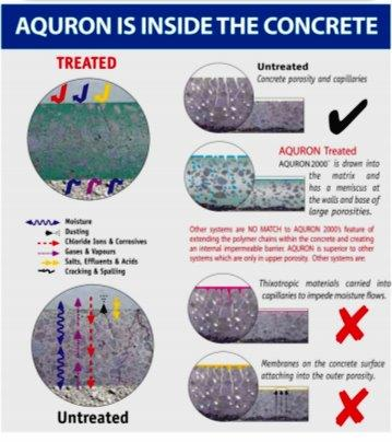 aquron concrete treatments-2