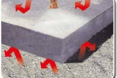 aquron concrete treatments.pdf3