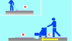Rapidshield Diagram